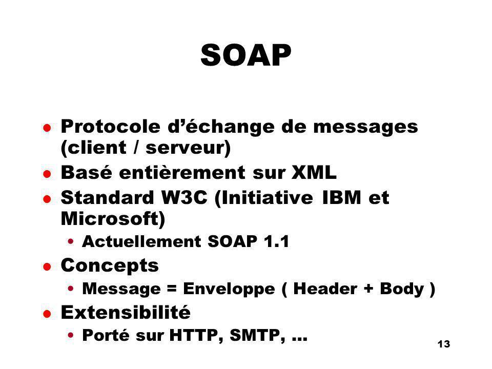 An Introduction to distributed applications and ecommerce 13 13 SOAP l Protocole déchange de messages (client / serveur) l Basé entièrement sur XML l Standard W3C (Initiative IBM et Microsoft) Actuellement SOAP 1.1 l Concepts Message = Enveloppe ( Header + Body ) l Extensibilité Porté sur HTTP, SMTP, …