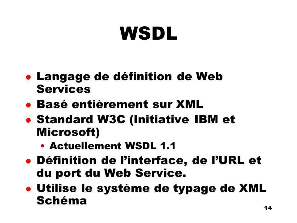 An Introduction to distributed applications and ecommerce 14 14 WSDL l Langage de définition de Web Services l Basé entièrement sur XML l Standard W3C (Initiative IBM et Microsoft) Actuellement WSDL 1.1 l Définition de linterface, de lURL et du port du Web Service.