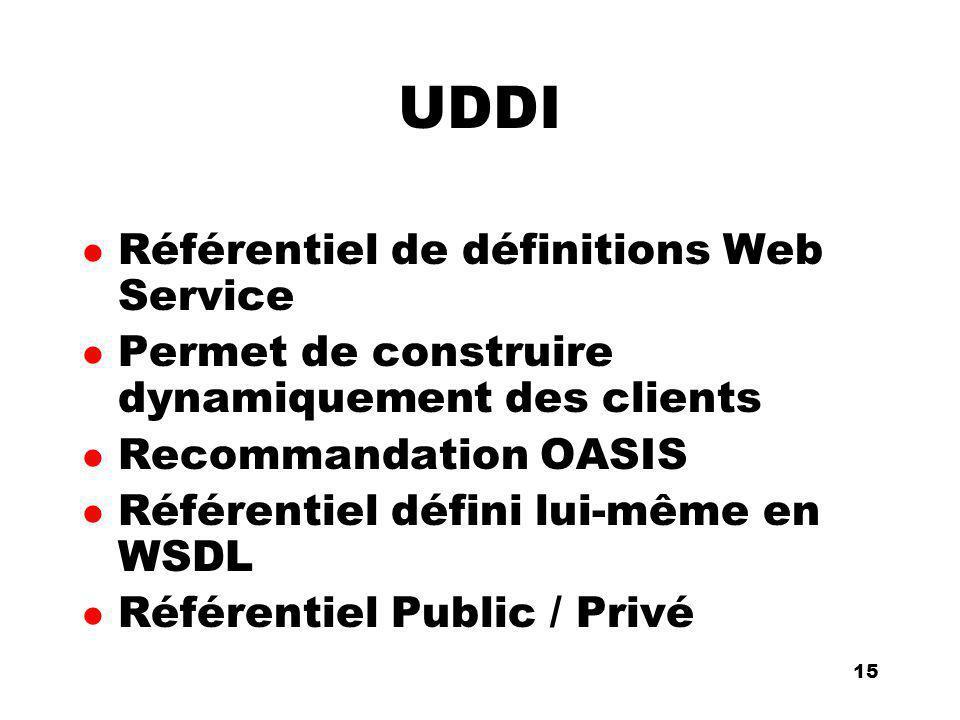 An Introduction to distributed applications and ecommerce 15 15 UDDI l Référentiel de définitions Web Service l Permet de construire dynamiquement des clients l Recommandation OASIS l Référentiel défini lui-même en WSDL l Référentiel Public / Privé