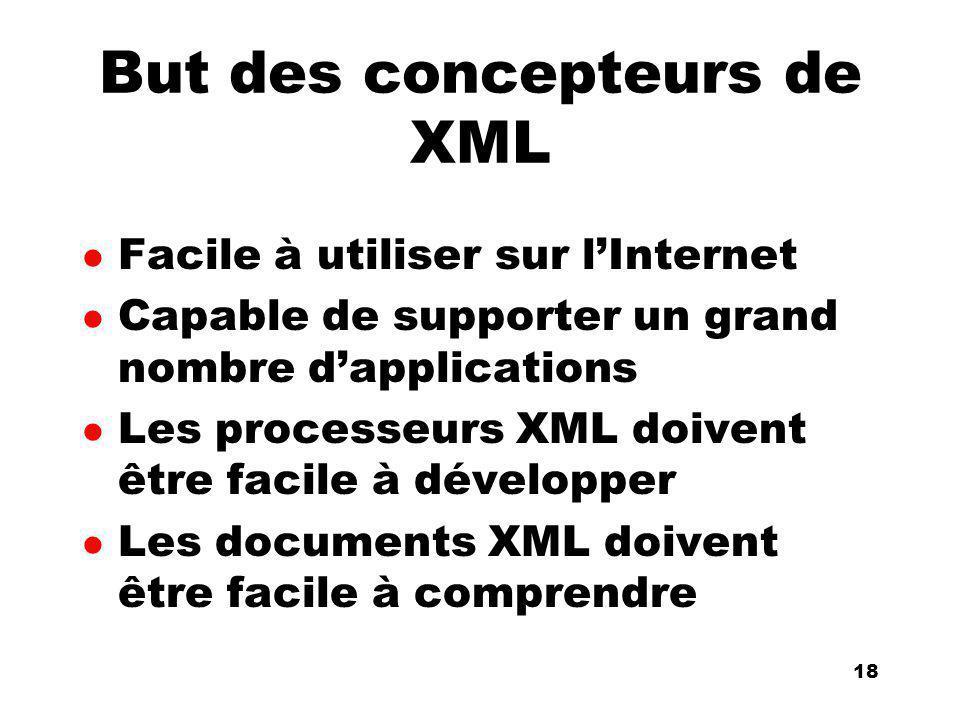An Introduction to distributed applications and ecommerce 18 18 But des concepteurs de XML l Facile à utiliser sur lInternet l Capable de supporter un grand nombre dapplications l Les processeurs XML doivent être facile à développer l Les documents XML doivent être facile à comprendre