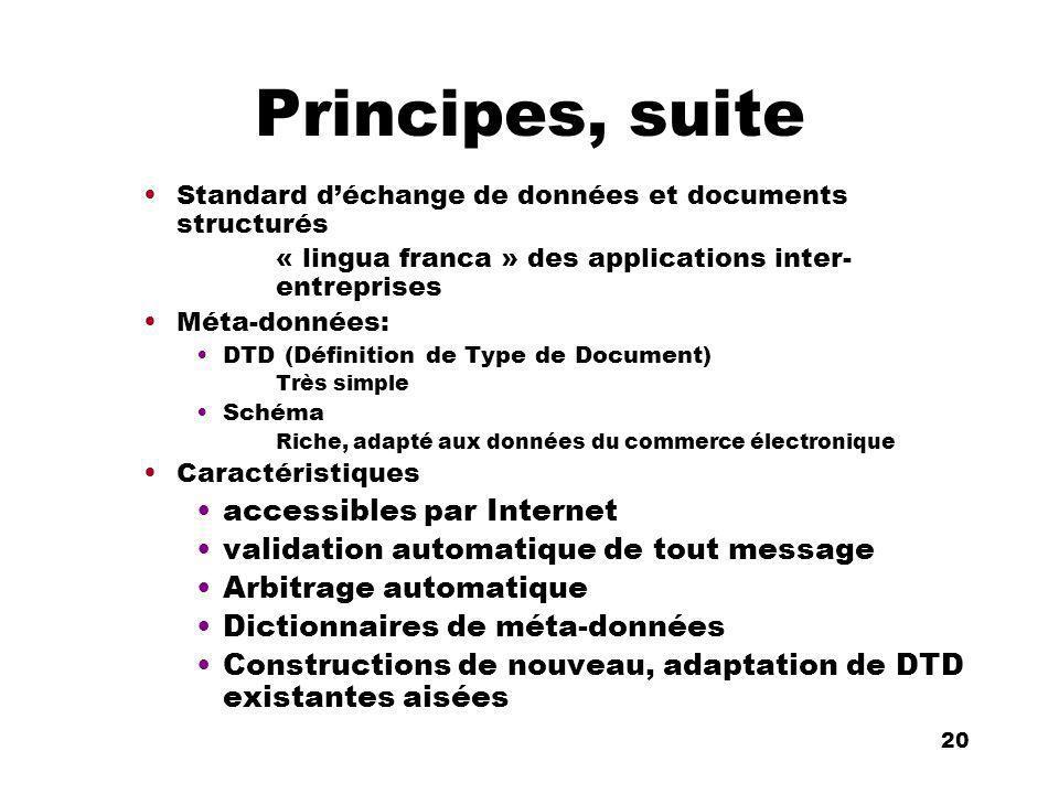 An Introduction to distributed applications and ecommerce 20 20 Principes, suite Standard déchange de données et documents structurés « lingua franca