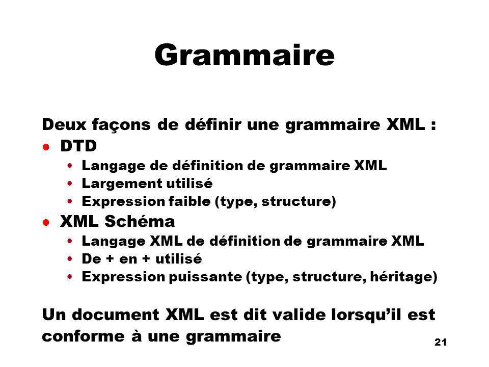 An Introduction to distributed applications and ecommerce 21 21 Grammaire Deux façons de définir une grammaire XML : l DTD Langage de définition de grammaire XML Largement utilisé Expression faible (type, structure) l XML Schéma Langage XML de définition de grammaire XML De + en + utilisé Expression puissante (type, structure, héritage) Un document XML est dit valide lorsquil est conforme à une grammaire