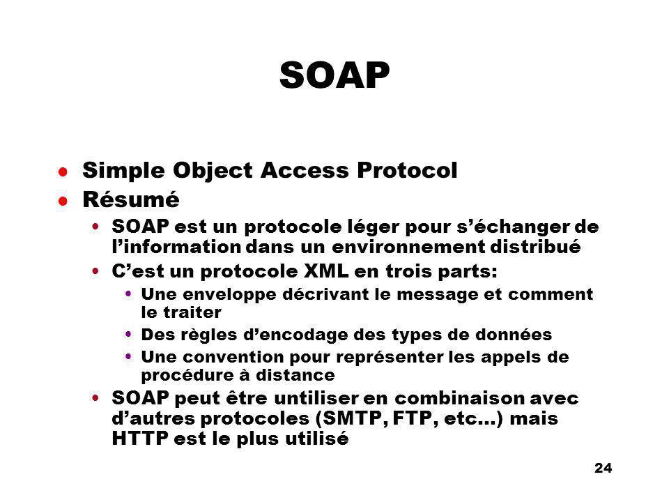 An Introduction to distributed applications and ecommerce 24 24 SOAP l Simple Object Access Protocol l Résumé SOAP est un protocole léger pour séchanger de linformation dans un environnement distribué Cest un protocole XML en trois parts: Une enveloppe décrivant le message et comment le traiter Des règles dencodage des types de données Une convention pour représenter les appels de procédure à distance SOAP peut être untiliser en combinaison avec dautres protocoles (SMTP, FTP, etc…) mais HTTP est le plus utilisé