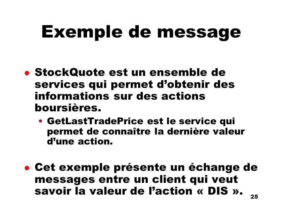 An Introduction to distributed applications and ecommerce 25 25 Exemple de message l StockQuote est un ensemble de services qui permet dobtenir des informations sur des actions boursières.
