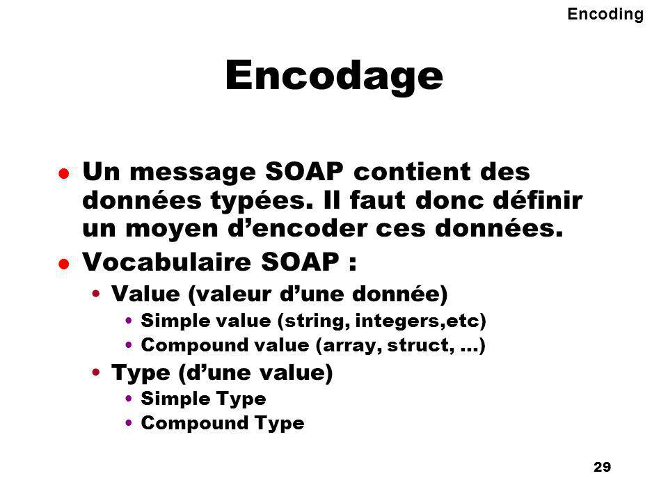 An Introduction to distributed applications and ecommerce 29 29 Encodage l Un message SOAP contient des données typées.