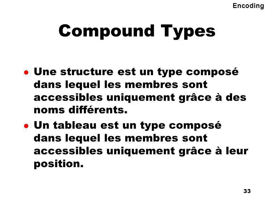 An Introduction to distributed applications and ecommerce 33 33 Compound Types l Une structure est un type composé dans lequel les membres sont accessibles uniquement grâce à des noms différents.
