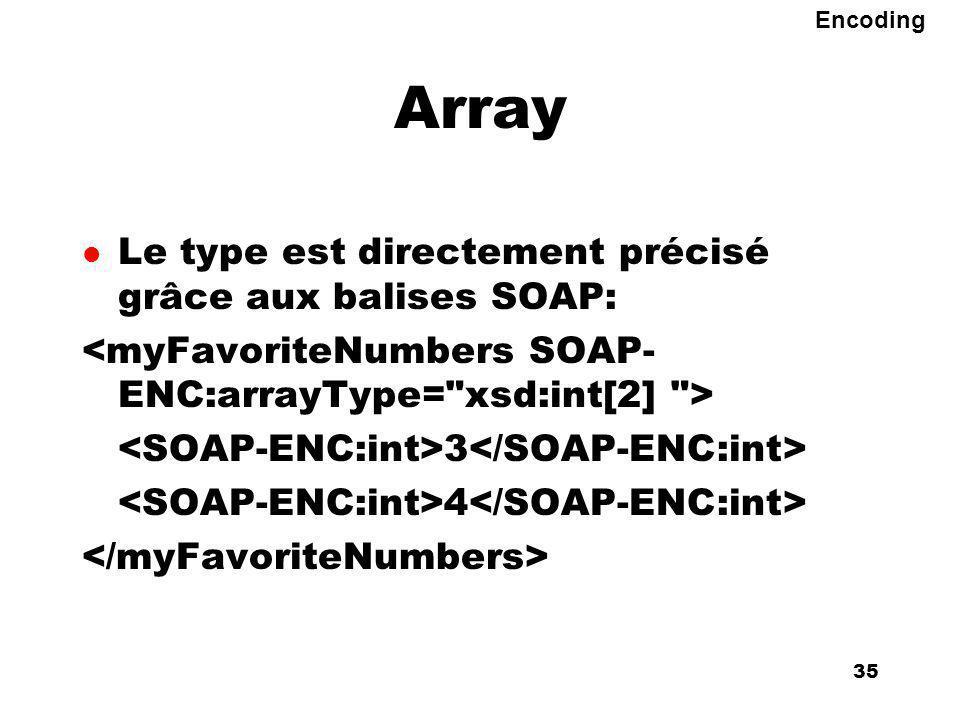 An Introduction to distributed applications and ecommerce 35 35 Array l Le type est directement précisé grâce aux balises SOAP: 3 4 Encoding