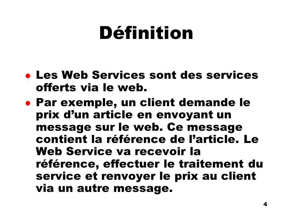 An Introduction to distributed applications and ecommerce 45 45 binding l WSDL permet de lier une description abstraite (portType) à un protocole.