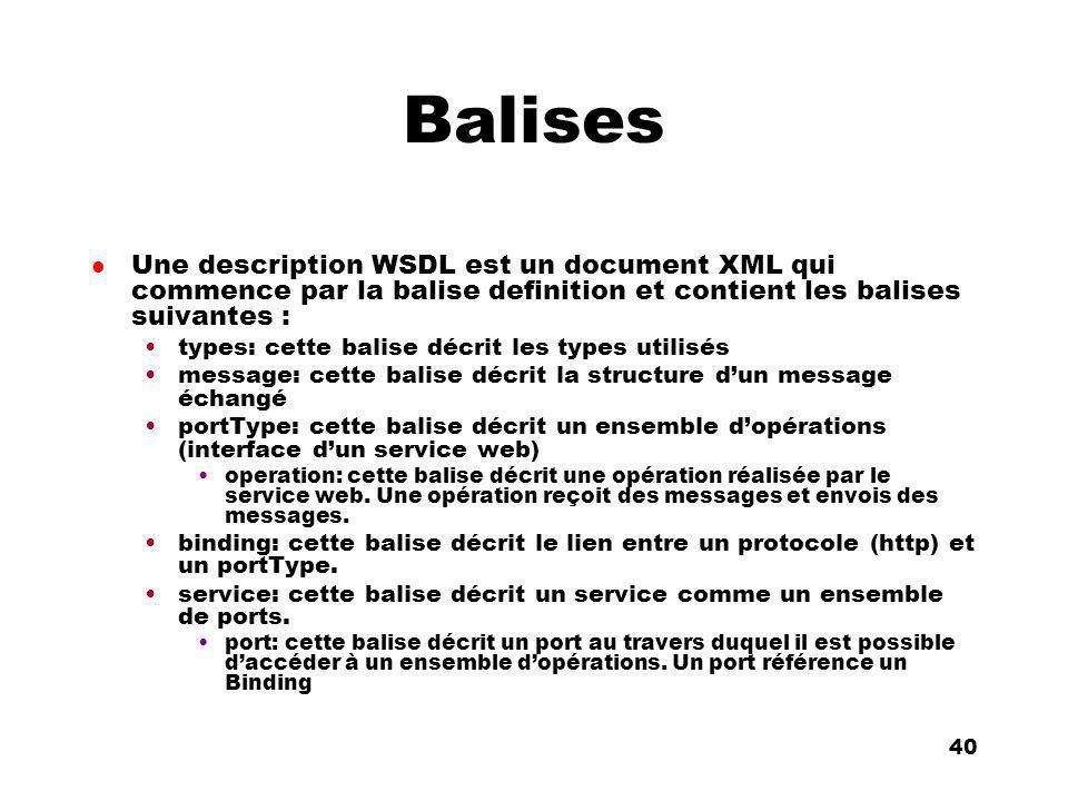An Introduction to distributed applications and ecommerce 40 40 Balises l Une description WSDL est un document XML qui commence par la balise definiti
