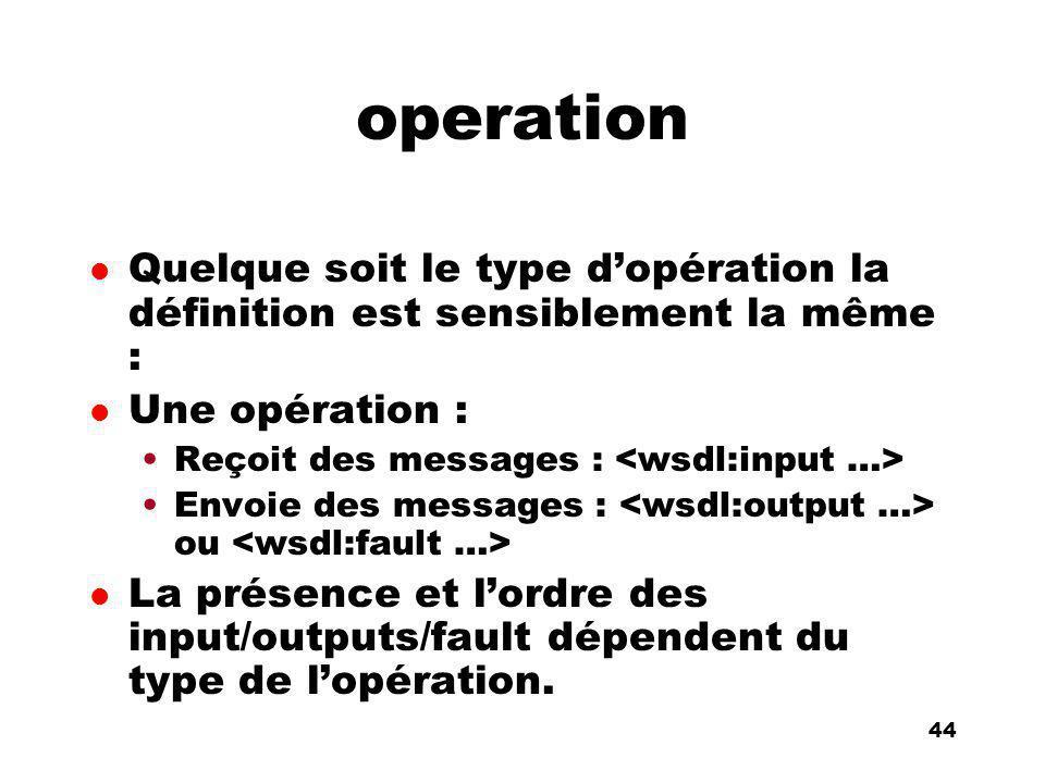 An Introduction to distributed applications and ecommerce 44 44 operation l Quelque soit le type dopération la définition est sensiblement la même : l