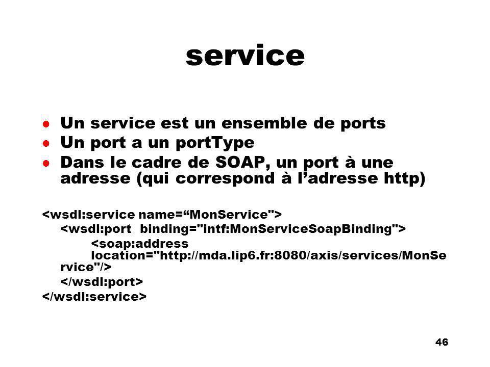 An Introduction to distributed applications and ecommerce 46 46 service l Un service est un ensemble de ports l Un port a un portType l Dans le cadre de SOAP, un port à une adresse (qui correspond à ladresse http)