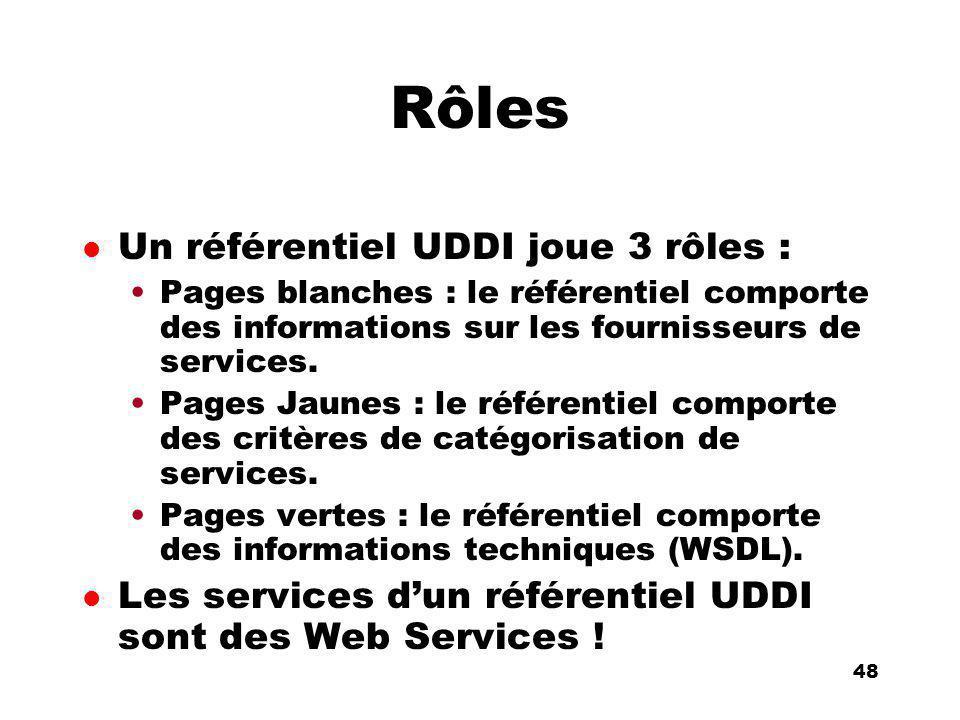 An Introduction to distributed applications and ecommerce 48 48 Rôles l Un référentiel UDDI joue 3 rôles : Pages blanches : le référentiel comporte des informations sur les fournisseurs de services.