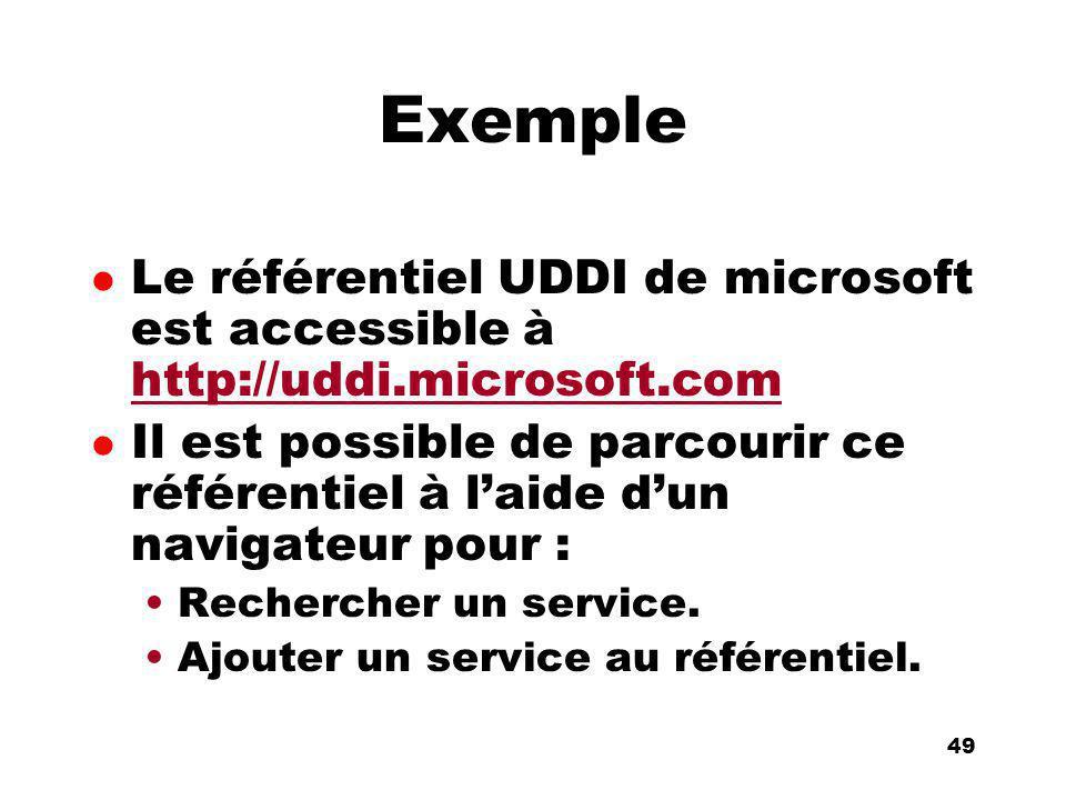 An Introduction to distributed applications and ecommerce 49 49 Exemple l Le référentiel UDDI de microsoft est accessible à http://uddi.microsoft.com http://uddi.microsoft.com l Il est possible de parcourir ce référentiel à laide dun navigateur pour : Rechercher un service.