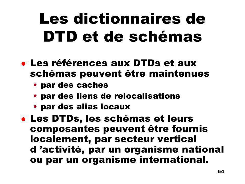 An Introduction to distributed applications and ecommerce 54 54 Les dictionnaires de DTD et de schémas l Les références aux DTDs et aux schémas peuven
