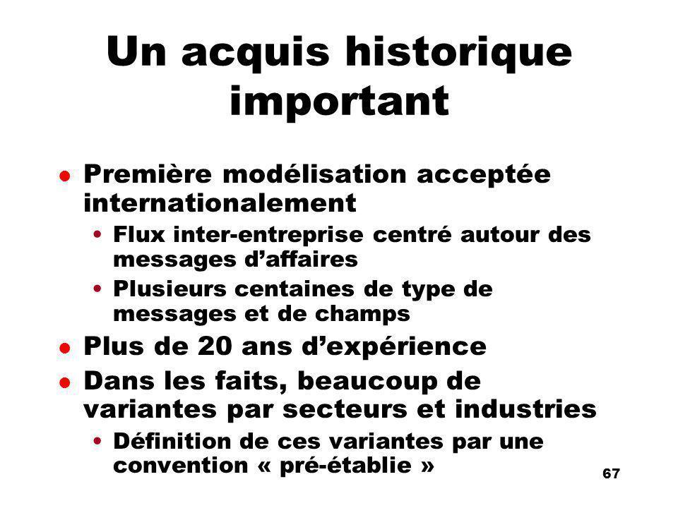 An Introduction to distributed applications and ecommerce 67 67 Un acquis historique important l Première modélisation acceptée internationalement Flu
