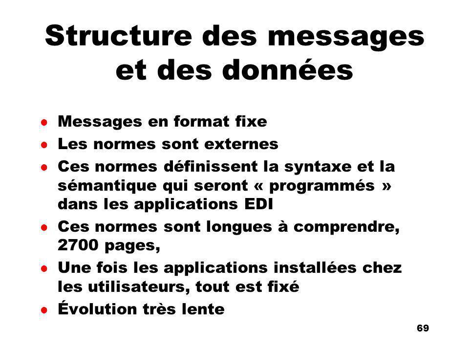 An Introduction to distributed applications and ecommerce 69 69 Structure des messages et des données l Messages en format fixe l Les normes sont exte