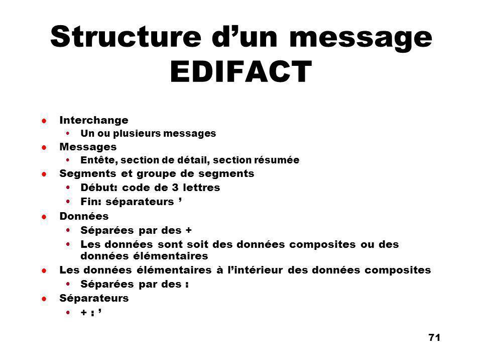 An Introduction to distributed applications and ecommerce 71 71 Structure dun message EDIFACT l Interchange Un ou plusieurs messages l Messages Entête