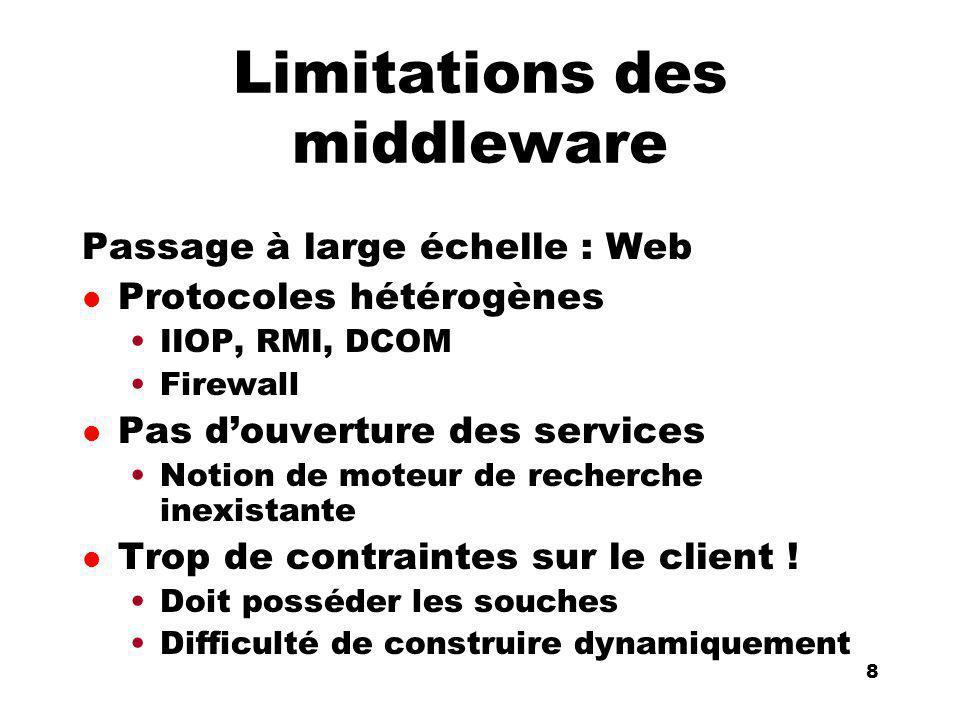 An Introduction to distributed applications and ecommerce 8 8 Limitations des middleware Passage à large échelle : Web l Protocoles hétérogènes IIOP,