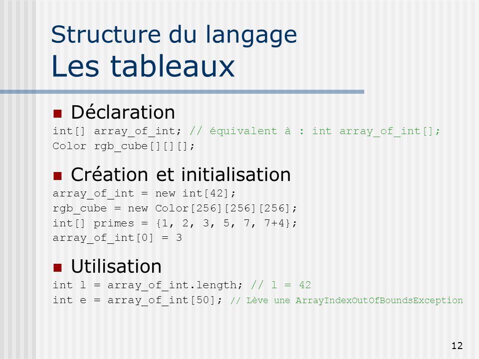 12 Structure du langage Les tableaux Déclaration int[] array_of_int; // équivalent à : int array_of_int[]; Color rgb_cube[][][]; Création et initialisation array_of_int = new int[42]; rgb_cube = new Color[256][256][256]; int[] primes = {1, 2, 3, 5, 7, 7+4}; array_of_int[0] = 3 Utilisation int l = array_of_int.length; // l = 42 int e = array_of_int[50]; // Lève une ArrayIndexOutOfBoundsException