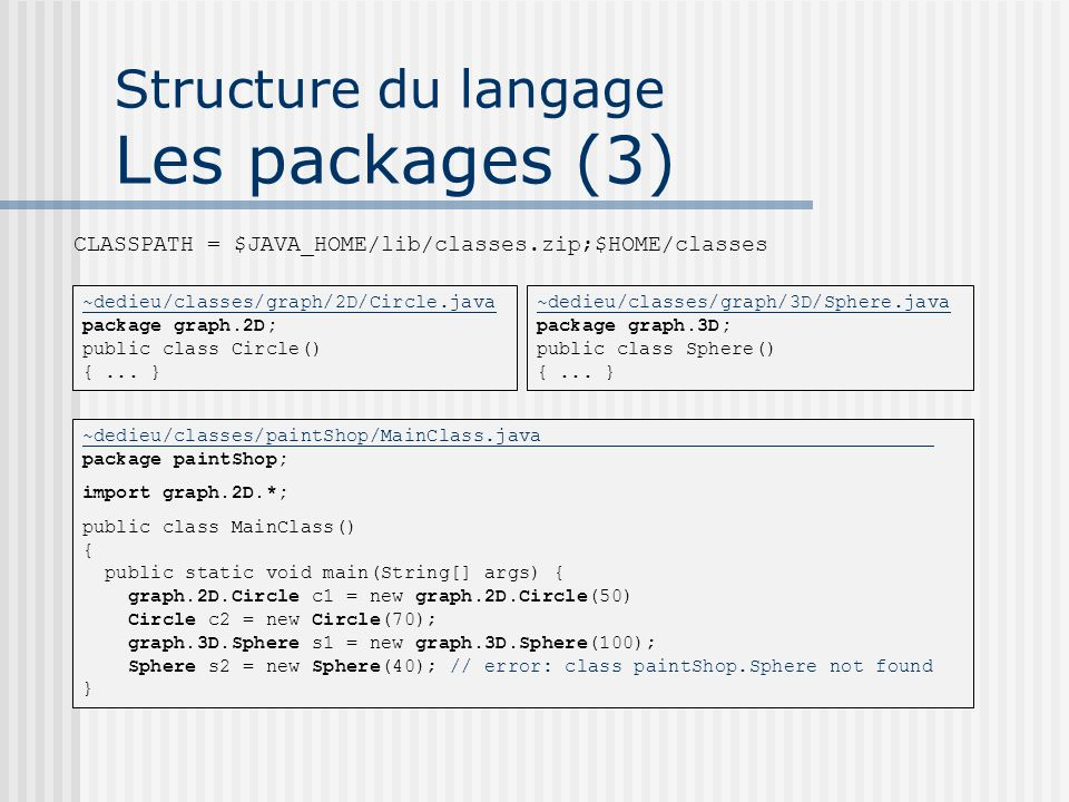 Structure du langage Les packages (3) ~dedieu/classes/graph/2D/Circle.java package graph.2D; public class Circle() {... } ~dedieu/classes/graph/3D/Sph