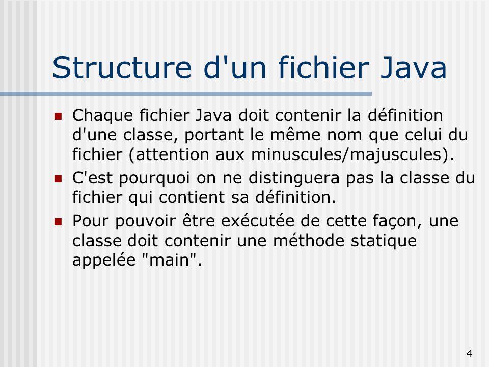 4 Structure d un fichier Java Chaque fichier Java doit contenir la définition d une classe, portant le même nom que celui du fichier (attention aux minuscules/majuscules).