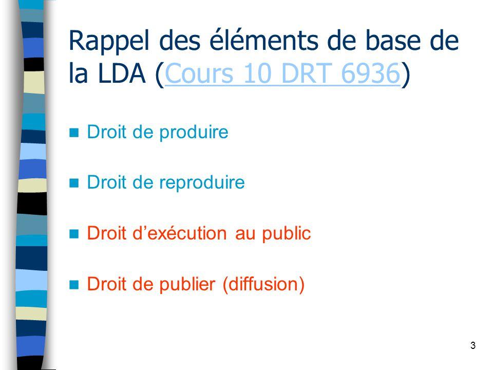 3 Rappel des éléments de base de la LDA (Cours 10 DRT 6936)Cours 10 DRT 6936 Droit de produire Droit de reproduire Droit dexécution au public Droit de publier (diffusion)