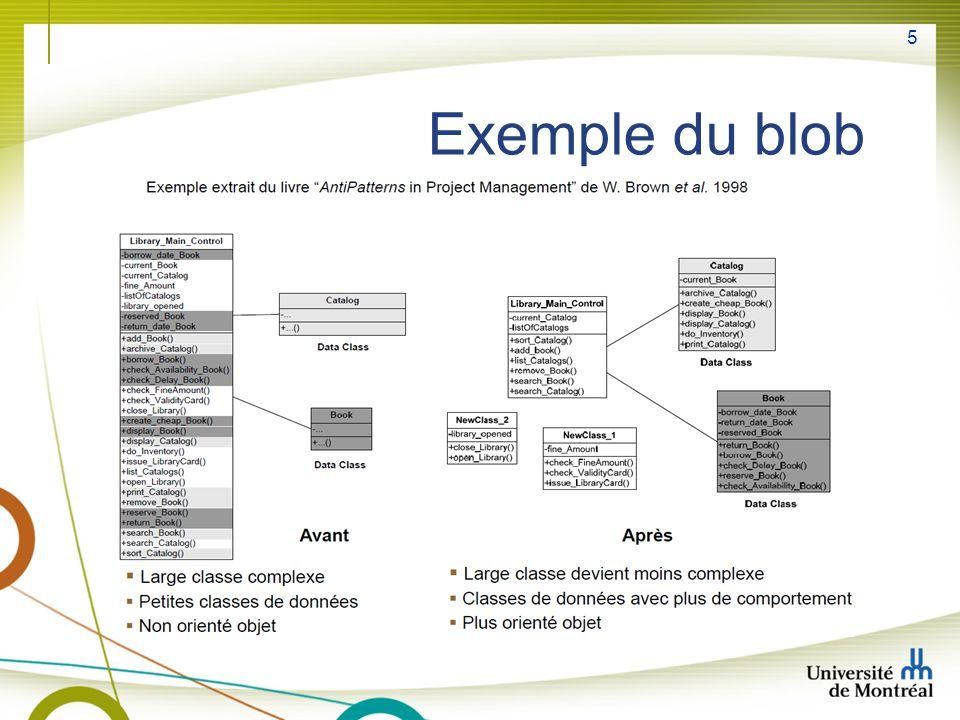 5 Exemple du blob