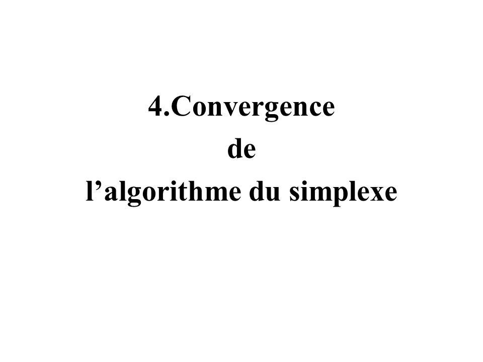 Convergence dans le cas non dégénéré Hypothèse de non dégénérescence: toutes les variables de base sont positives à chaque itération Théorème Considérons le problème de programmation linéaire sous forme standard Sous lhypothèse de non dégénérescence, lalgorithme du simplexe se termine en un nombre fini ditérations.