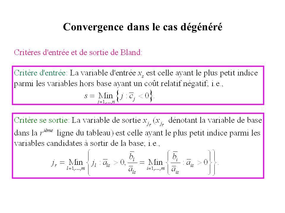Convergence dans le cas dégénéré