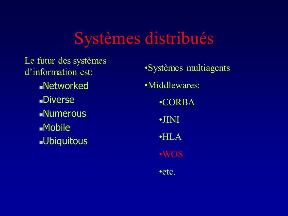 Systèmes distribués Le futur des systèmes dinformation est: Networked Diverse Numerous Mobile Ubiquitous Systèmes multiagents Middlewares: CORBA JINI HLA WOS etc.