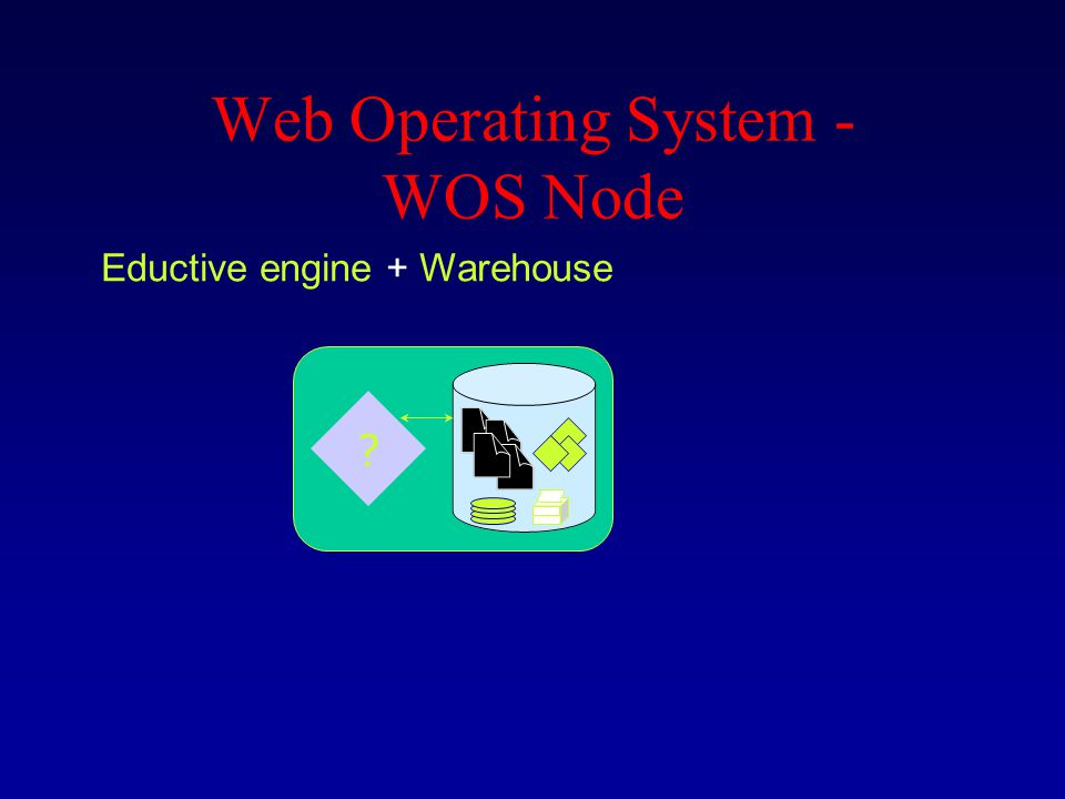 Web Operating System - WOS Node ? Eductive engine + Warehouse