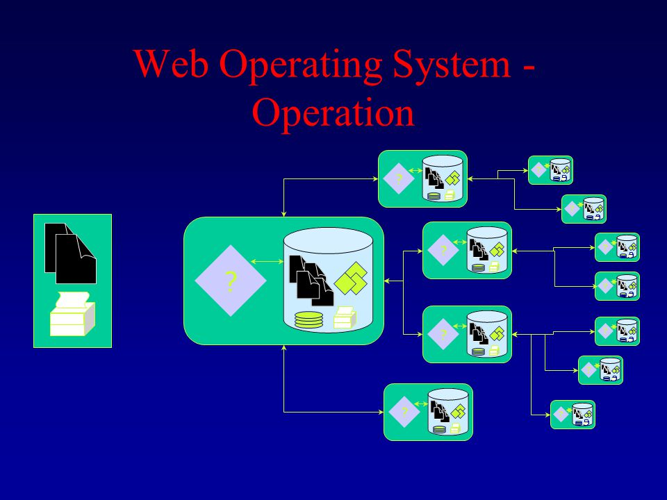 Web Operating System - Operation ??????? ? ????