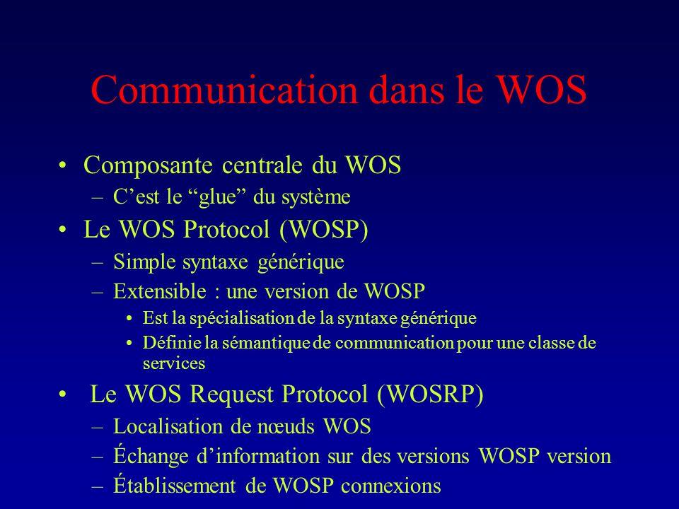 Communication dans le WOS Composante centrale du WOS –Cest le glue du système Le WOS Protocol (WOSP) –Simple syntaxe générique –Extensible : une version de WOSP Est la spécialisation de la syntaxe générique Définie la sémantique de communication pour une classe de services Le WOS Request Protocol (WOSRP) –Localisation de nœuds WOS –Échange dinformation sur des versions WOSP version –Établissement de WOSP connexions