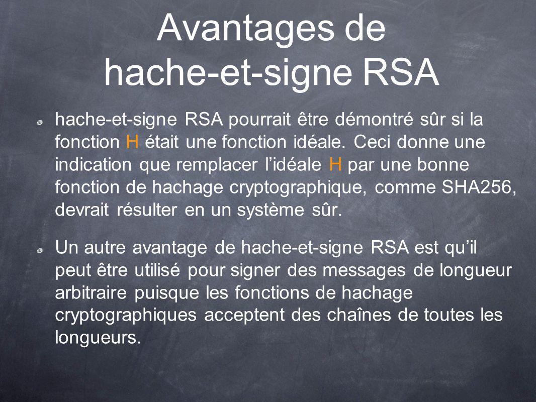Avantages de hache-et-signe RSA hache-et-signe RSA pourrait être démontré sûr si la fonction H était une fonction idéale.