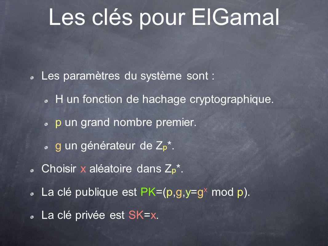 Les clés pour ElGamal Les paramètres du système sont : H un fonction de hachage cryptographique.