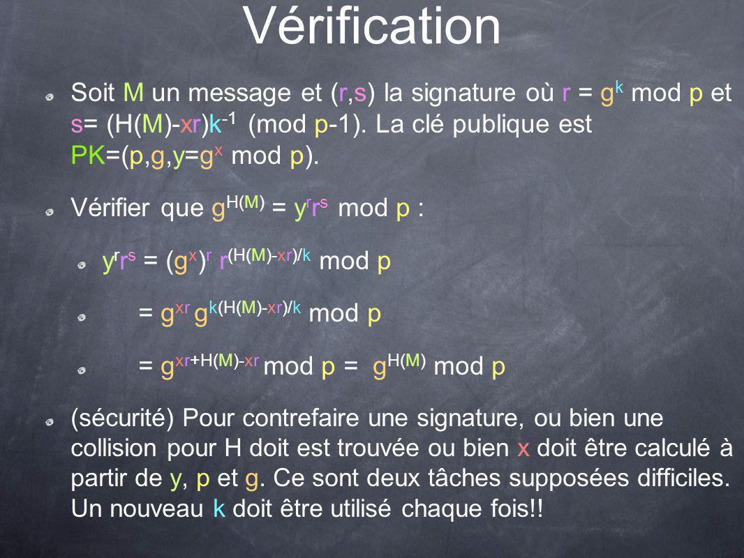 Vérification Soit M un message et (r,s) la signature où r = g k mod p et s= (H(M)-xr)k -1 (mod p-1).