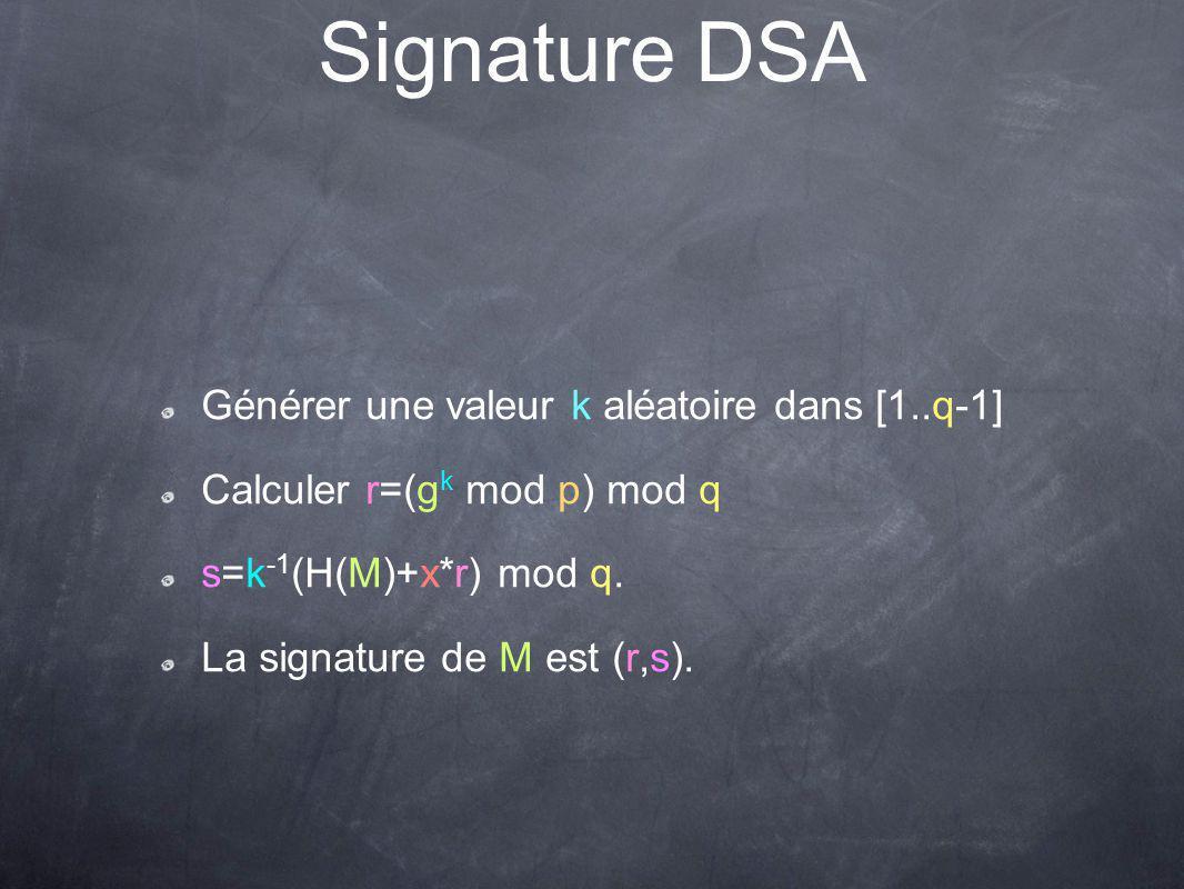Signature DSA Générer une valeur k aléatoire dans [1..q-1] Calculer r=(g k mod p) mod q s=k -1 (H(M)+x*r) mod q.