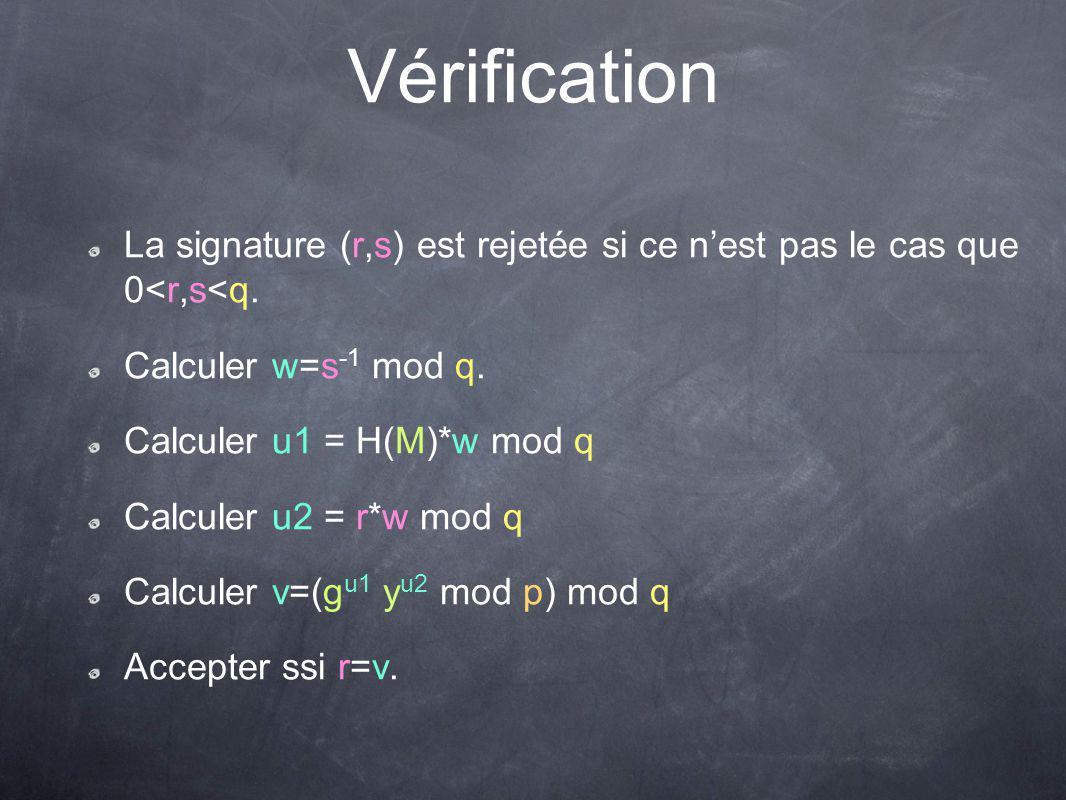 Vérification La signature (r,s) est rejetée si ce nest pas le cas que 0<r,s<q.