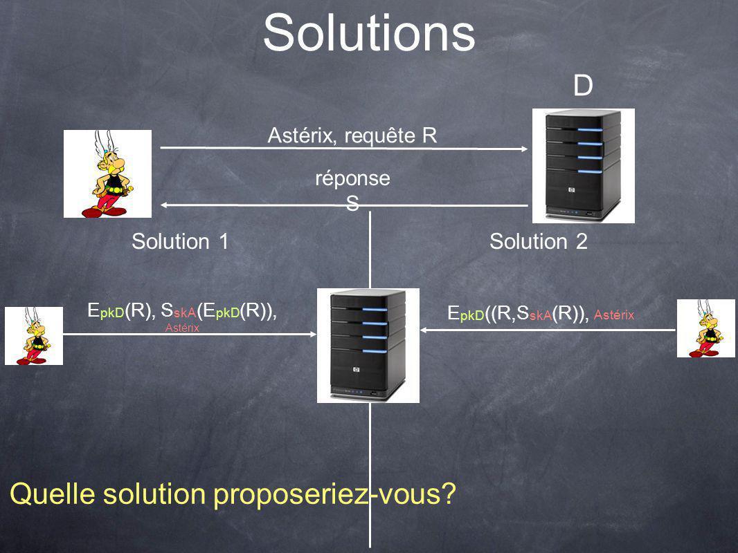 Solution 1Solution 2 Solutions D Astérix, requête R réponse S E pkD (R), S skA (E pkD (R)), Astérix E pkD ((R,S skA (R)), Astérix Quelle solution proposeriez-vous?