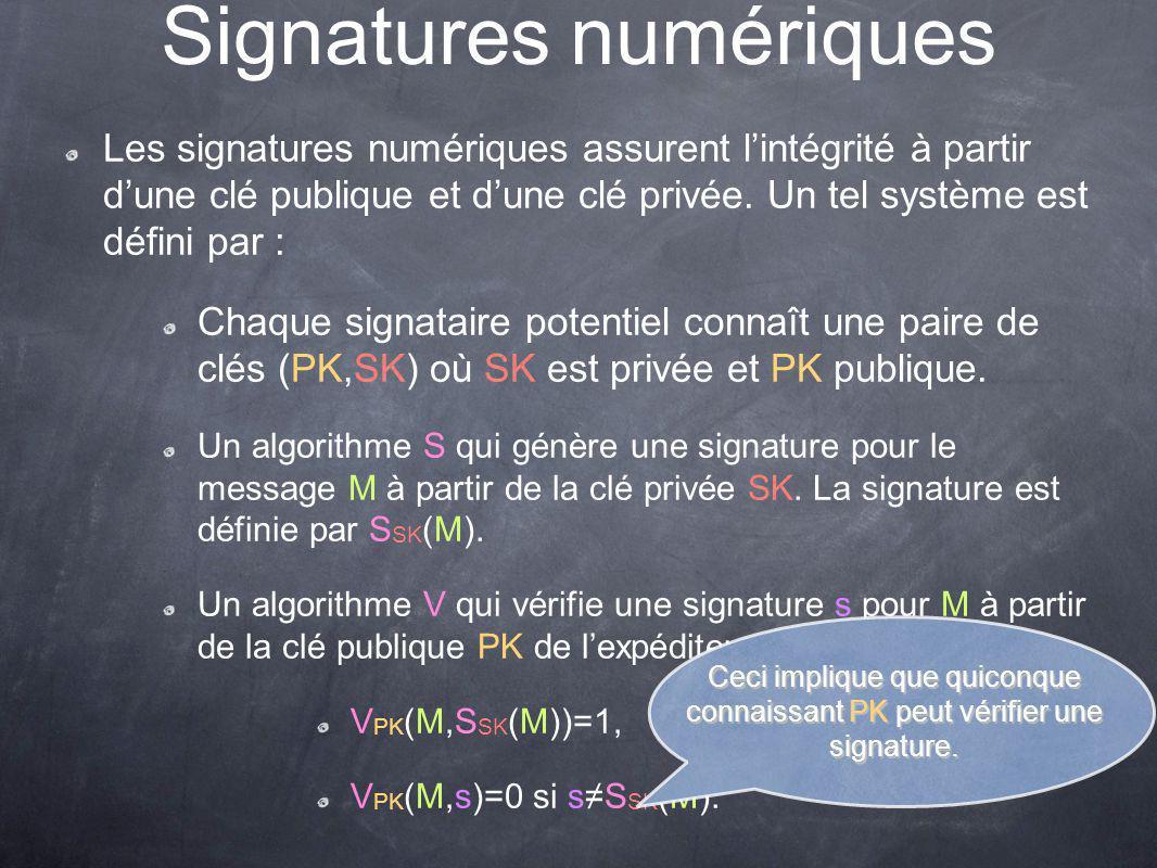 Signatures numériques Les signatures numériques assurent lintégrité à partir dune clé publique et dune clé privée.
