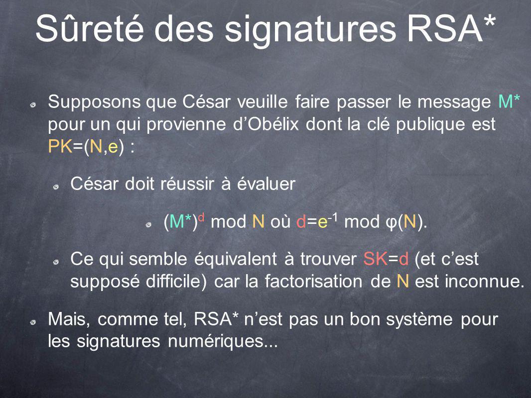 Insécurité des signatures RSA* Soit PK=(N,e) et SK=d les clés publique et privée pour signatures RSA*.