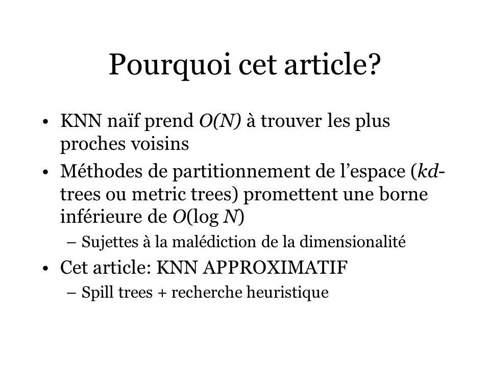 Pourquoi cet article? KNN naïf prend O(N) à trouver les plus proches voisins Méthodes de partitionnement de lespace (kd- trees ou metric trees) promet
