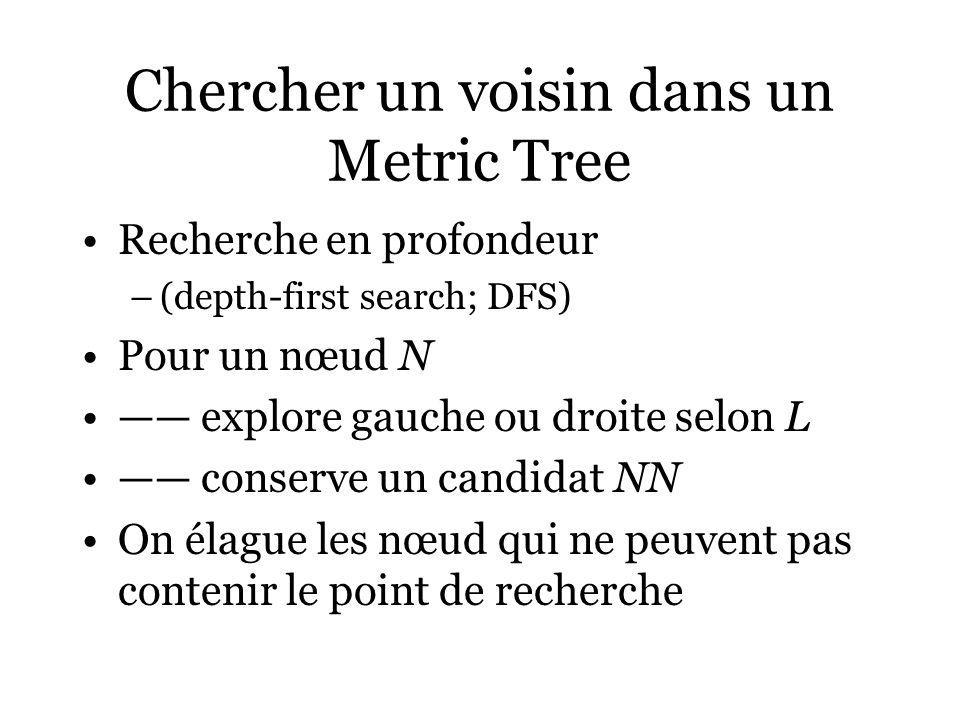 Chercher un voisin dans un Metric Tree Recherche en profondeur –(depth-first search; DFS) Pour un nœud N explore gauche ou droite selon L conserve un