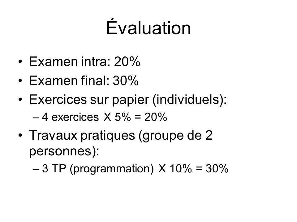 Évaluation Examen intra: 20% Examen final: 30% Exercices sur papier (individuels): –4 exercices X 5% = 20% Travaux pratiques (groupe de 2 personnes):