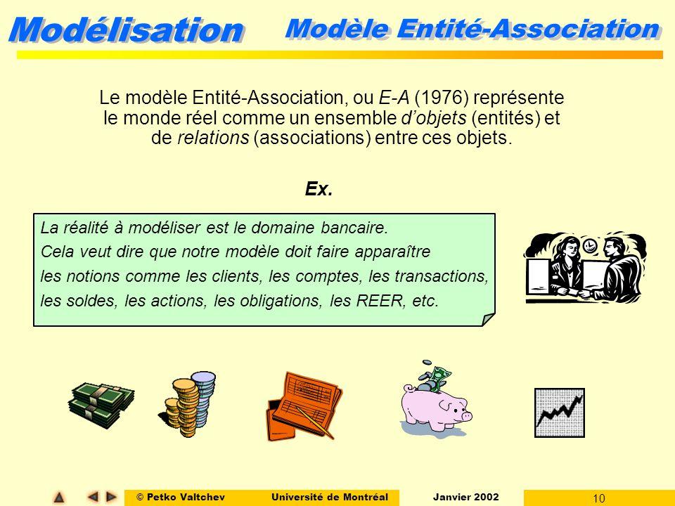 © Petko ValtchevUniversité de Montréal Janvier 2002 10 Modélisation Modèle Entité-Association Le modèle Entité-Association, ou E-A (1976) représente l
