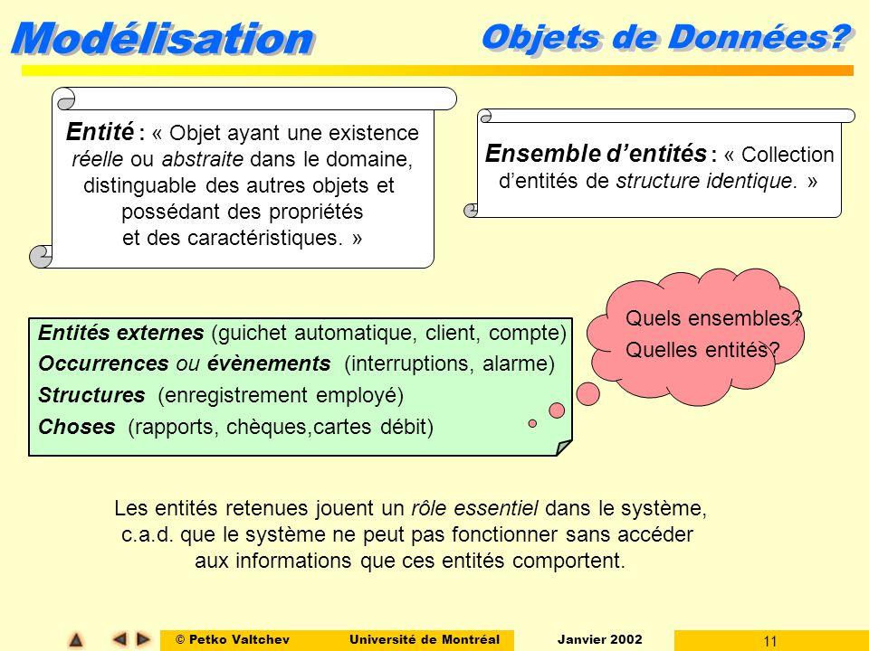 © Petko ValtchevUniversité de Montréal Janvier 2002 11 Modélisation Entité : « Objet ayant une existence réelle ou abstraite dans le domaine, distingu