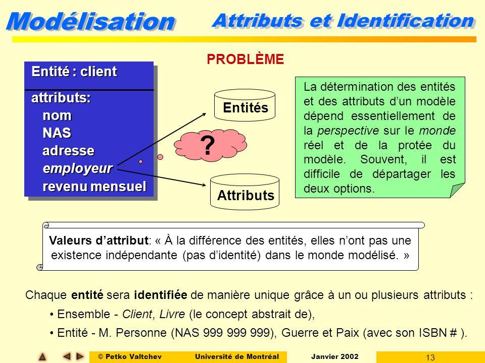 © Petko ValtchevUniversité de Montréal Janvier 2002 13 Modélisation Entité : client attributs: nom nom NAS NAS adresse adresse employeur employeur rev