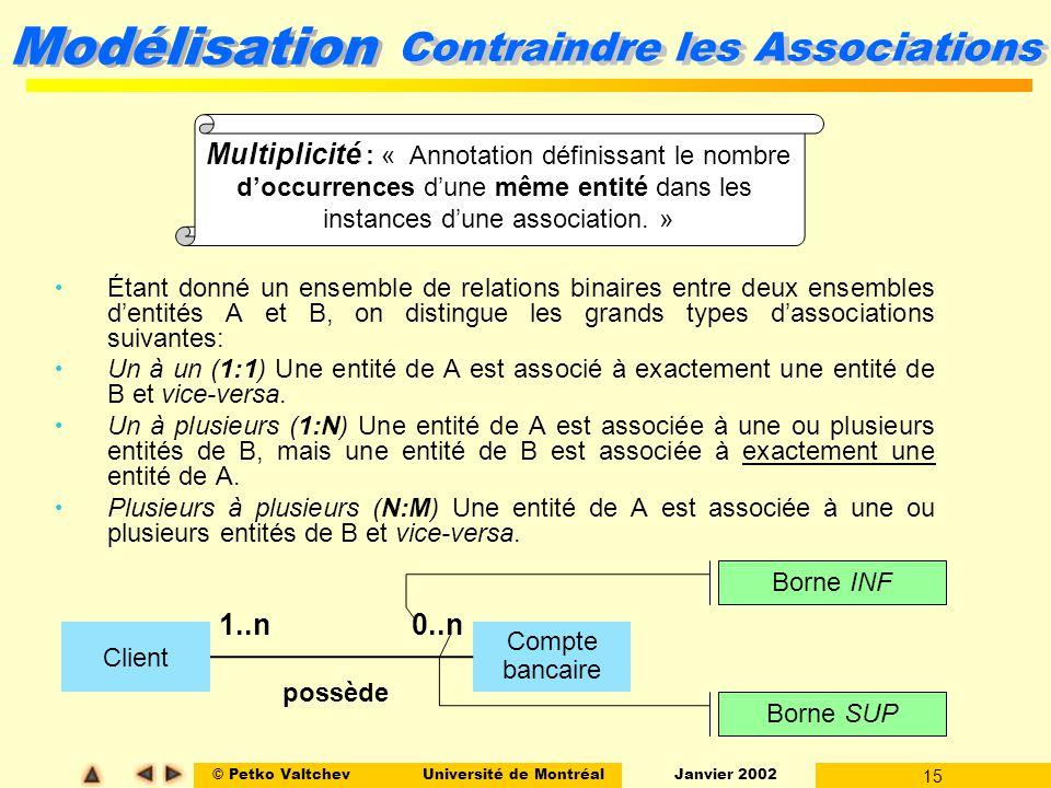 © Petko ValtchevUniversité de Montréal Janvier 2002 15 Modélisation Contraindre les Associations Étant donné un ensemble de relations binaires entre d