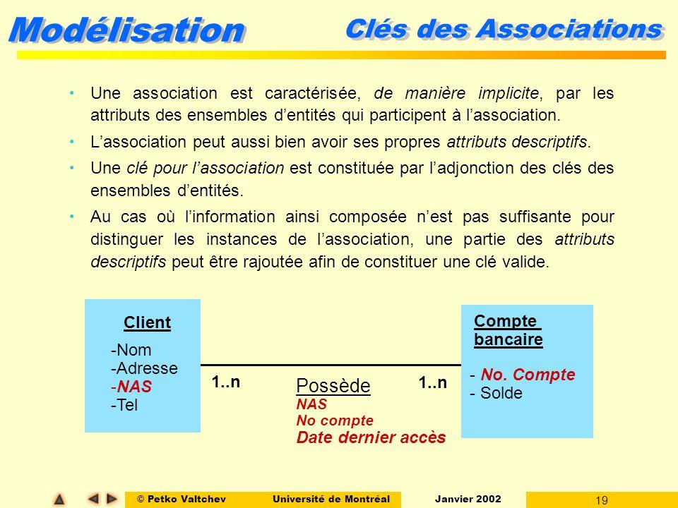 © Petko ValtchevUniversité de Montréal Janvier 2002 19 Modélisation Une association est caractérisée, de manière implicite, par les attributs des ense