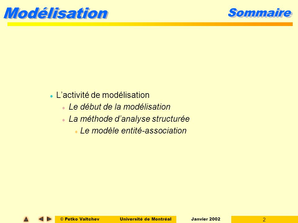 © Petko ValtchevUniversité de Montréal Janvier 2002 2 Modélisation Sommaire l Lactivité de modélisation l Le début de la modélisation l La méthode dan